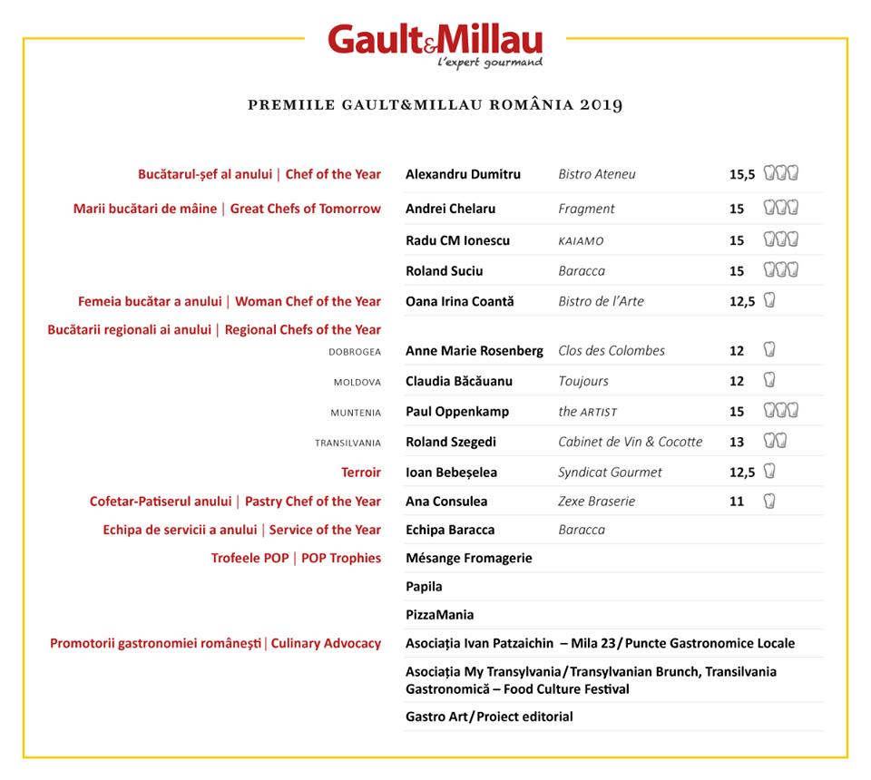premiile-Gault&Millau 2019